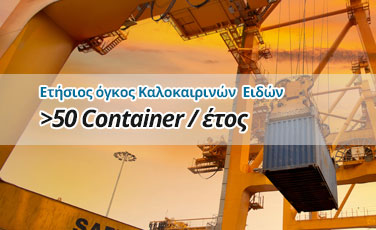 50 Containers/ετος